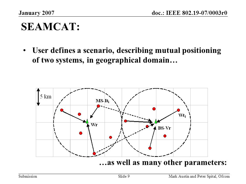 doc.: IEEE 802.19-07/0003r0 Submission January 2007 Mark Austin and Peter Spital, OfcomSlide 9 SEAMCAT: User defines a scenario, describing mutual positioning of two systems, in geographical domain… …as well as many other parameters: