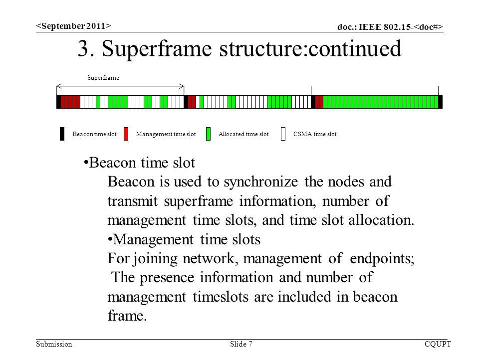 doc.: IEEE Submission CQUPTSlide 7 3.