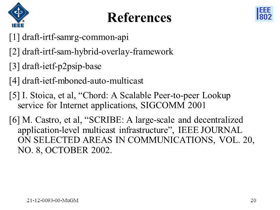 References [1] draft-irtf-samrg-common-api [2] draft-irtf-sam-hybrid-overlay-framework [3] draft-ietf-p2psip-base [4] draft-ietf-mboned-auto-multicast
