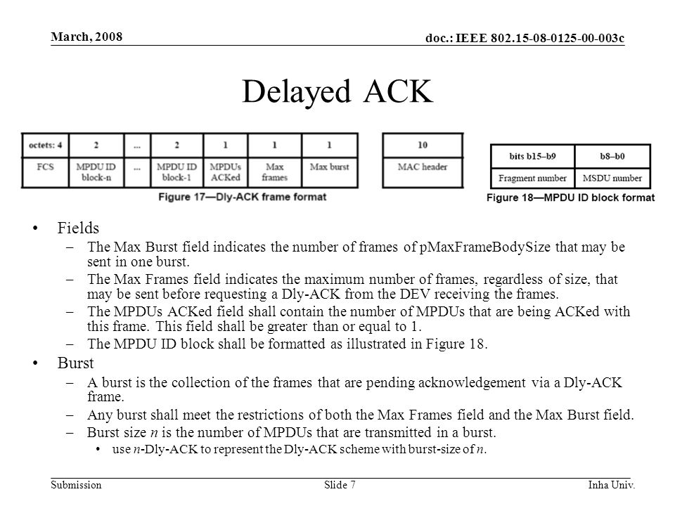doc.: IEEE c Submission March, 2008 Inha Univ.Slide 7 Delayed ACK Fields –The Max Burst field indicates the number of frames of pMaxFrameBodySize that may be sent in one burst.