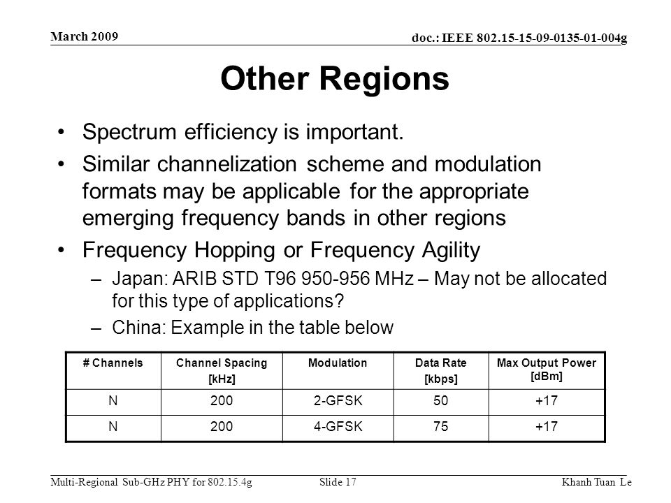 doc.: IEEE 802.15-15-09-0135-01-004g Multi-Regional Sub-GHz PHY for 802.15.4g March 2009 Khanh Tuan LeSlide 17 Other Regions # ChannelsChannel Spacing