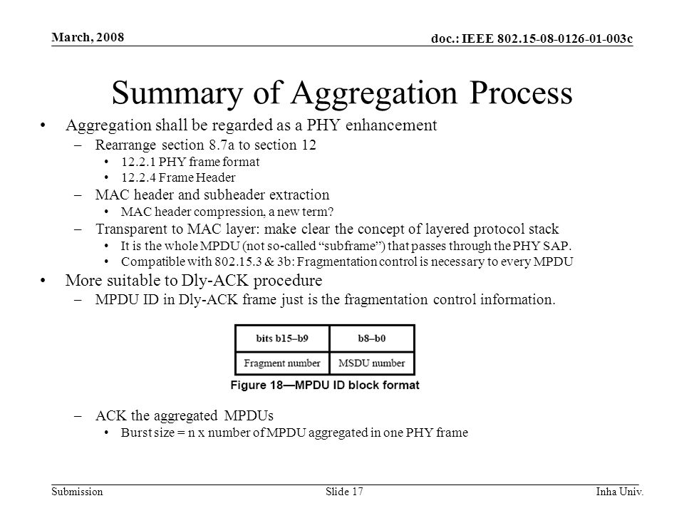 doc.: IEEE 802.15-08-0126-01-003c Submission March, 2008 Inha Univ.Slide 17 Summary of Aggregation Process Aggregation shall be regarded as a PHY enha