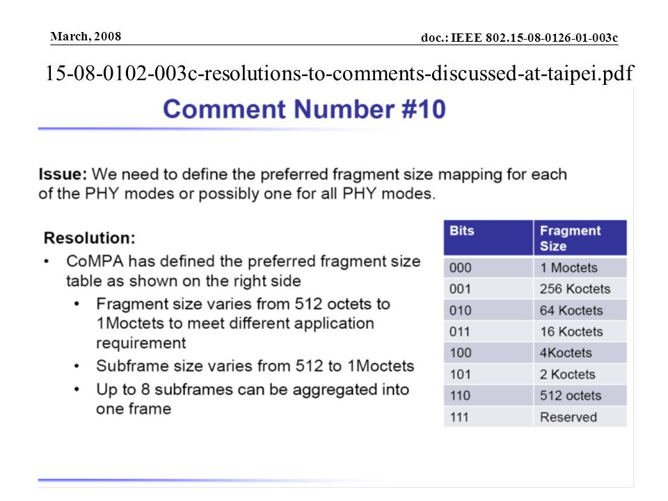 doc.: IEEE 802.15-08-0126-01-003c Submission March, 2008 Inha Univ.Slide 20 15-08-0102-003c-resolutions-to-comments-discussed-at-taipei.pdf