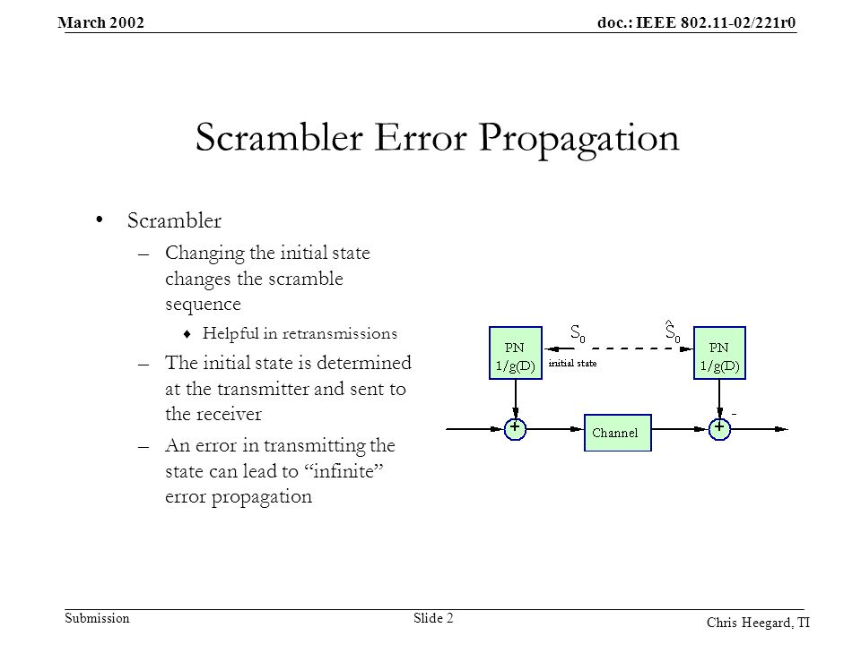 March 2002doc.: IEEE 802.11-02/221r0 Slide 2Submission Chris Heegard, TI Scrambler Error Propagation Scrambler –Changing the initial state changes the