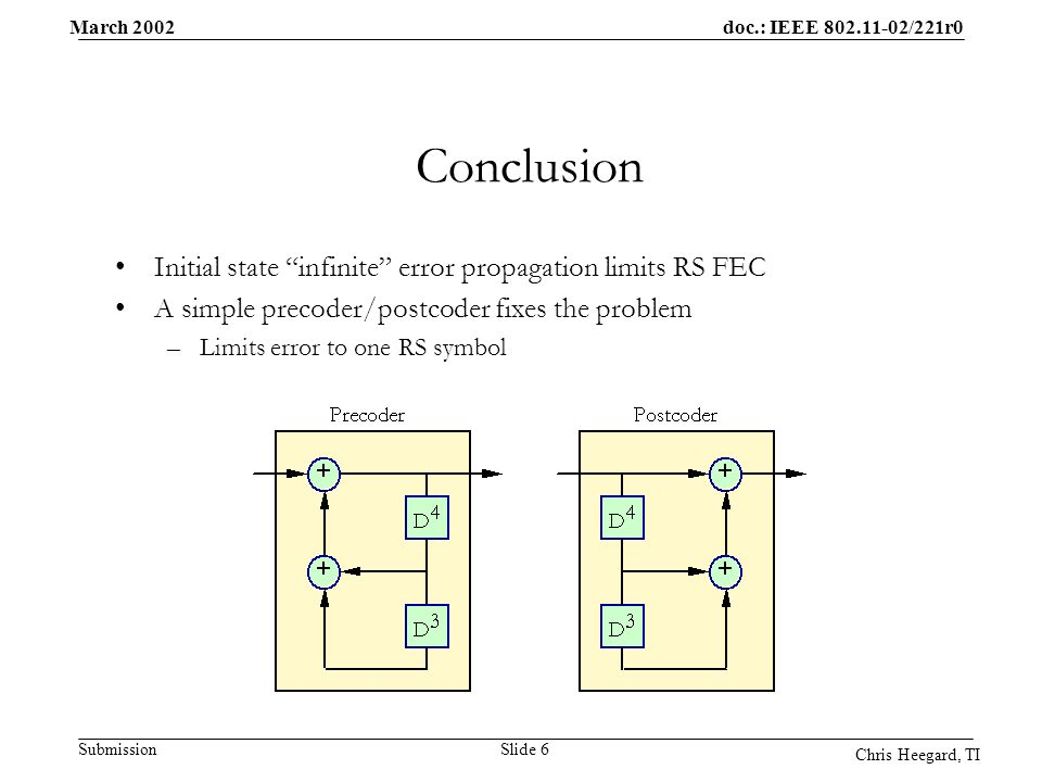 March 2002doc.: IEEE 802.11-02/221r0 Slide 6Submission Chris Heegard, TI Conclusion Initial state infinite error propagation limits RS FEC A simple precoder/postcoder fixes the problem –Limits error to one RS symbol