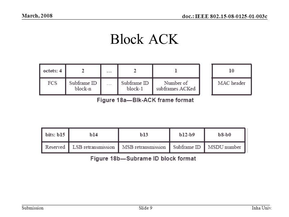 doc.: IEEE 802.15-08-0125-01-003c Submission March, 2008 Inha Univ.Slide 10 Common background of ACK Policies Dly-ACK can be regarded as an universal ACK scheme.