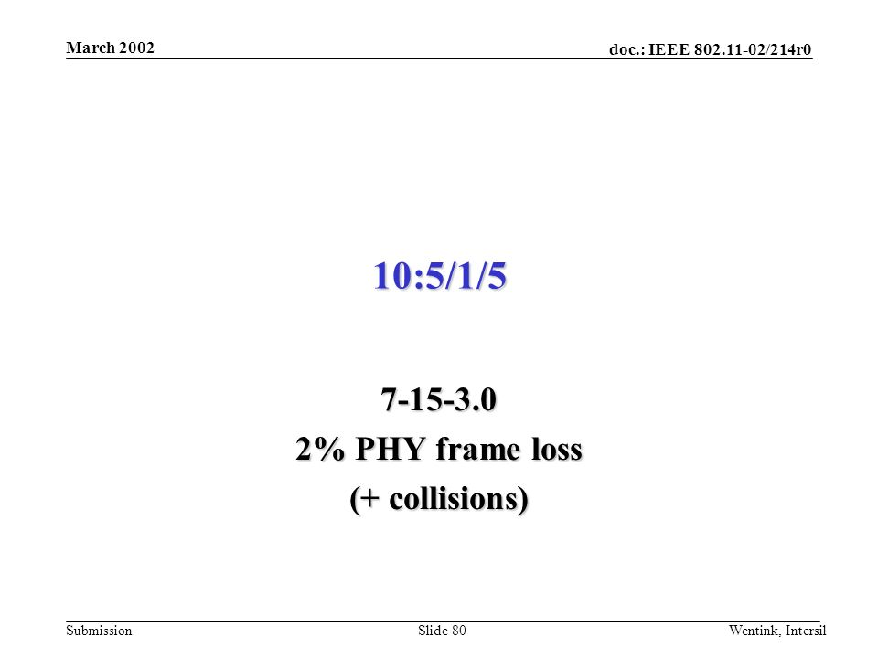 doc.: IEEE 802.11-02/214r0 Submission March 2002 Wentink, IntersilSlide 80 10:5/1/5 7-15-3.0 2% PHY frame loss (+ collisions)