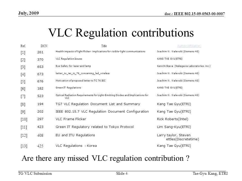 doc.: IEEE 802.15-09-0563-00-0007 TG VLC Submission July, 2009 Tae-Gyu Kang, ETRISlide 4 VLC Regulation contributions Ref.DCNTitle Author(Affiliation) [1] 261 Health impacts of light flicker: implications for visible-light communicationsJoachim W.