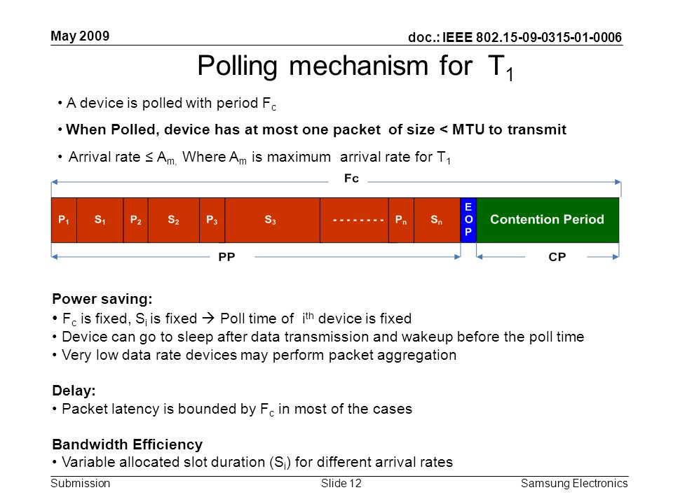 doc.: IEEE Submission May 2009 Samsung Electronics Slide 12 Polling mechanism for T 1 A device is polled with period F c When Polled, device has at most one packet of size < MTU to transmit Arrival rate A m, Where A m is maximum arrival rate for T 1 Power saving: F c is fixed, S i is fixed Poll time of i th device is fixed Device can go to sleep after data transmission and wakeup before the poll time Very low data rate devices may perform packet aggregation Delay: Packet latency is bounded by F c in most of the cases Bandwidth Efficiency Variable allocated slot duration (S i ) for different arrival rates
