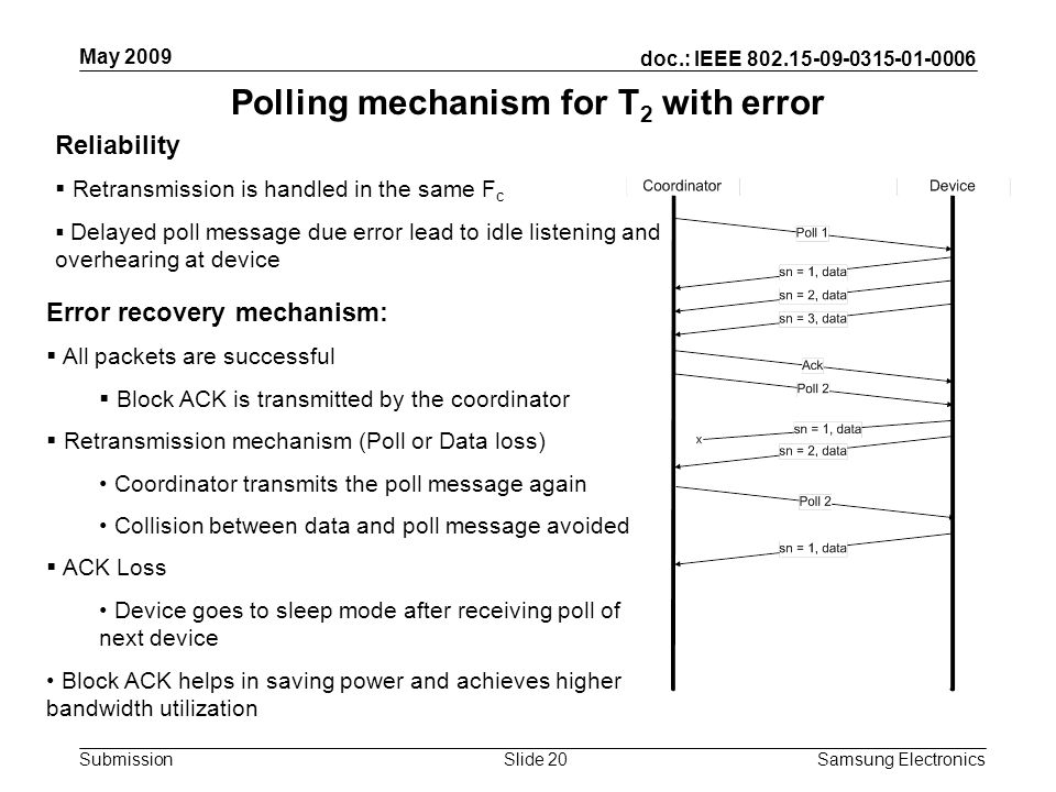 doc.: IEEE Submission May 2009 Samsung Electronics Slide 20 Polling mechanism for T 2 with error Error recovery mechanism: All packets are successful Block ACK is transmitted by the coordinator Retransmission mechanism (Poll or Data loss) Coordinator transmits the poll message again Collision between data and poll message avoided ACK Loss Device goes to sleep mode after receiving poll of next device Block ACK helps in saving power and achieves higher bandwidth utilization Reliability Retransmission is handled in the same F c Delayed poll message due error lead to idle listening and overhearing at device