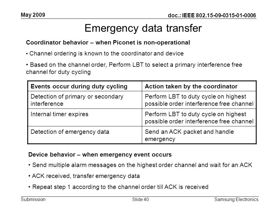 doc.: IEEE 802.15-09-0315-01-0006 Submission May 2009 Samsung Electronics Slide 40 Emergency data transfer Coordinator behavior – when Piconet is non-