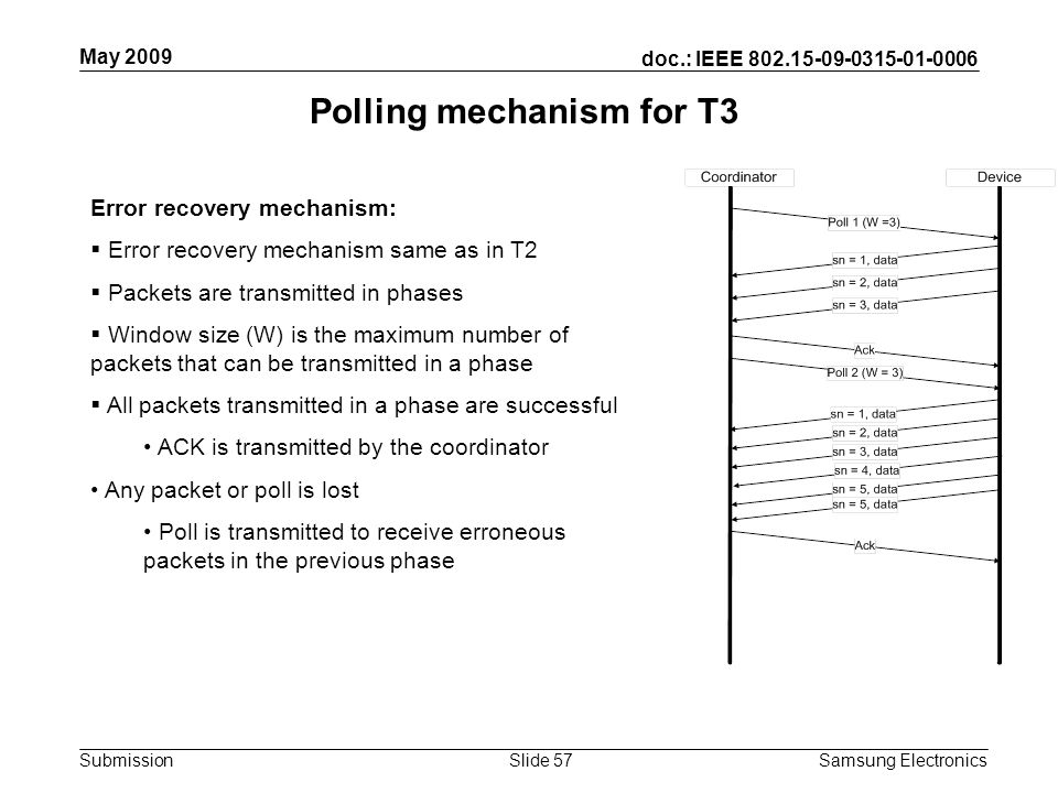 doc.: IEEE 802.15-09-0315-01-0006 Submission May 2009 Samsung Electronics Slide 57 Polling mechanism for T3 Error recovery mechanism: Error recovery m