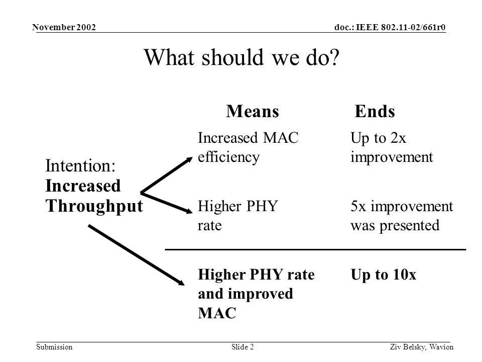 doc.: IEEE 802.11-02/661r0 Submission November 2002 Ziv Belsky, WavionSlide 2 What should we do.