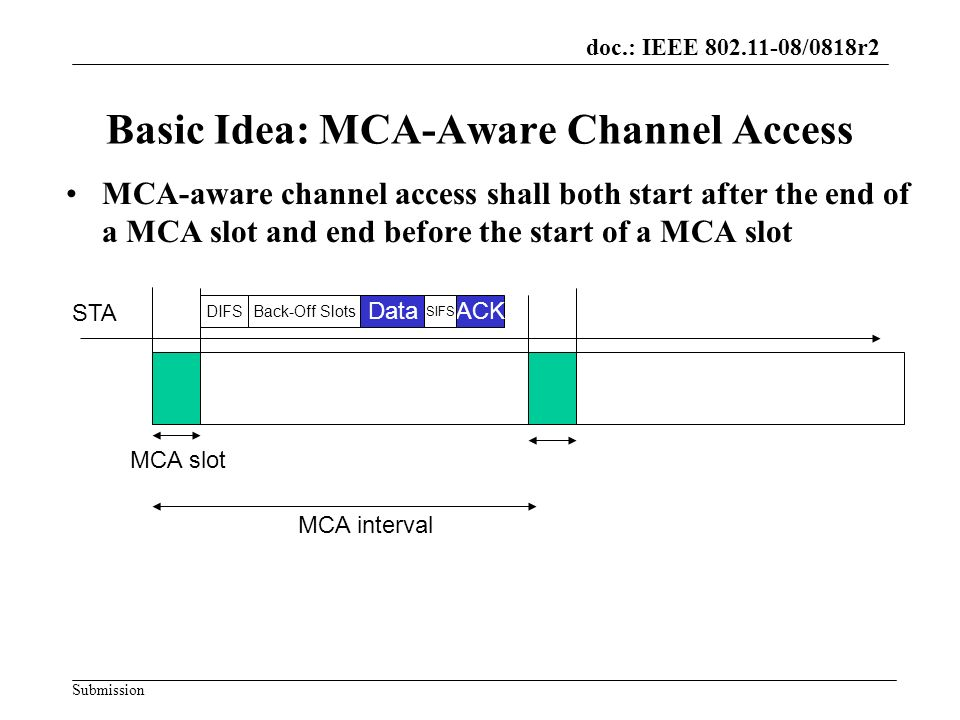 doc.: IEEE 802.11-08/0818r2 Submission Basic Idea: MCA-Aware Channel Access MCA-aware channel access shall both start after the end of a MCA slot and end before the start of a MCA slot MCA slot MCA interval DIFSBack-Off Slots DataACK SIFS STA