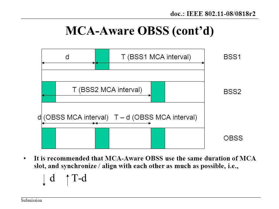 doc.: IEEE 802.11-08/0818r2 Submission MCA-Aware OBSS (contd) It is recommended that MCA-Aware OBSS use the same duration of MCA slot, and synchronize / align with each other as much as possible, i.e., d T-d BSS1 BSS2 OBSS T (BSS2 MCA interval) T (BSS1 MCA interval)d d (OBSS MCA interval)T – d (OBSS MCA interval)