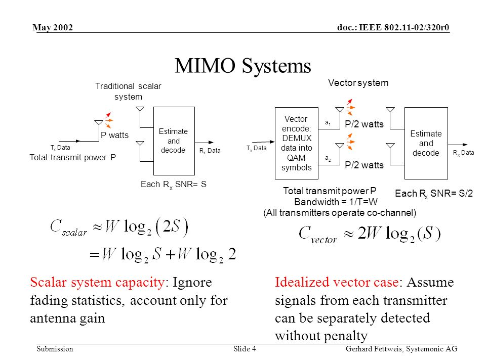 doc.: IEEE 802.11-02/320r0 Submission May 2002 Gerhard Fettweis, Systemonic AGSlide 4 MIMO Systems Scalar system capacity: Ignore fading statistics, account only for antenna gain Idealized vector case: Assume signals from each transmitter can be separately detected without penalty Vector encode: DEMUX data into QAM symbols Estimate and decode a 1 a 2 T x Data R x P/2 watts Total transmit power P Bandwidth = 1/T=W (All transmitters operate co-channel) Each R x SNR= S/2 Vector system Estimate and decode T x Data R x P watts Total transmit power P Each R x SNR= S Traditional scalar system