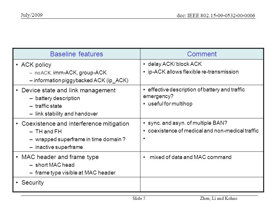 doc: IEEE July/2009 Zhen, Li and Kohno Slide 5 Baseline featuresComment ACK policy – no ACK, imm-ACK, group-ACK – information piggybacked ACK (ip_ACK) delay ACK/ block ACK ip-ACK allows flexible re-transmission Device state and link management – battery description – traffic state – link stability and handover effective description of battery and traffic emergency.