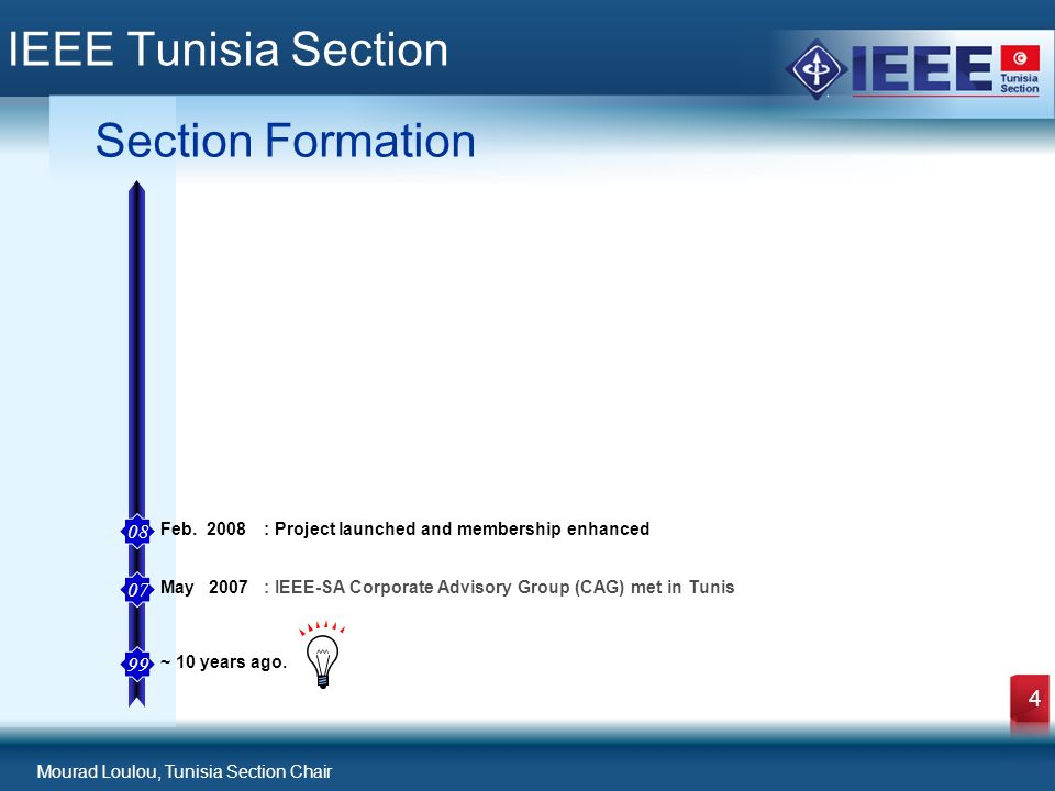 Mourad Loulou, Tunisia Section Chair 4 IEEE Tunisia Section Section Formation ~ 10 years ago.