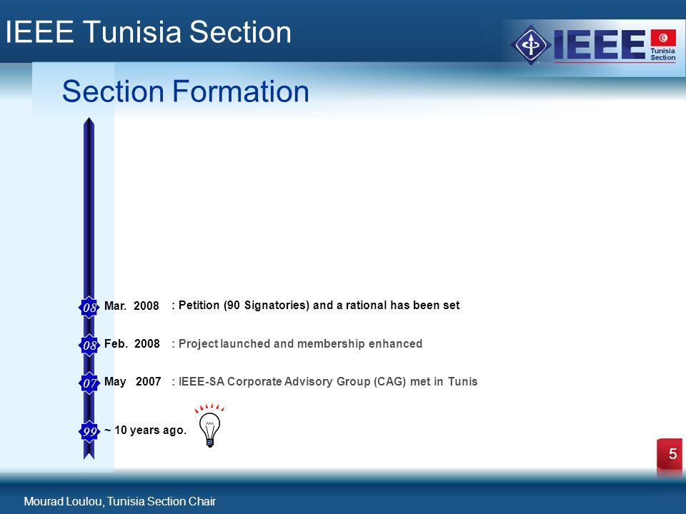 Mourad Loulou, Tunisia Section Chair 5 IEEE Tunisia Section Section Formation ~ 10 years ago.