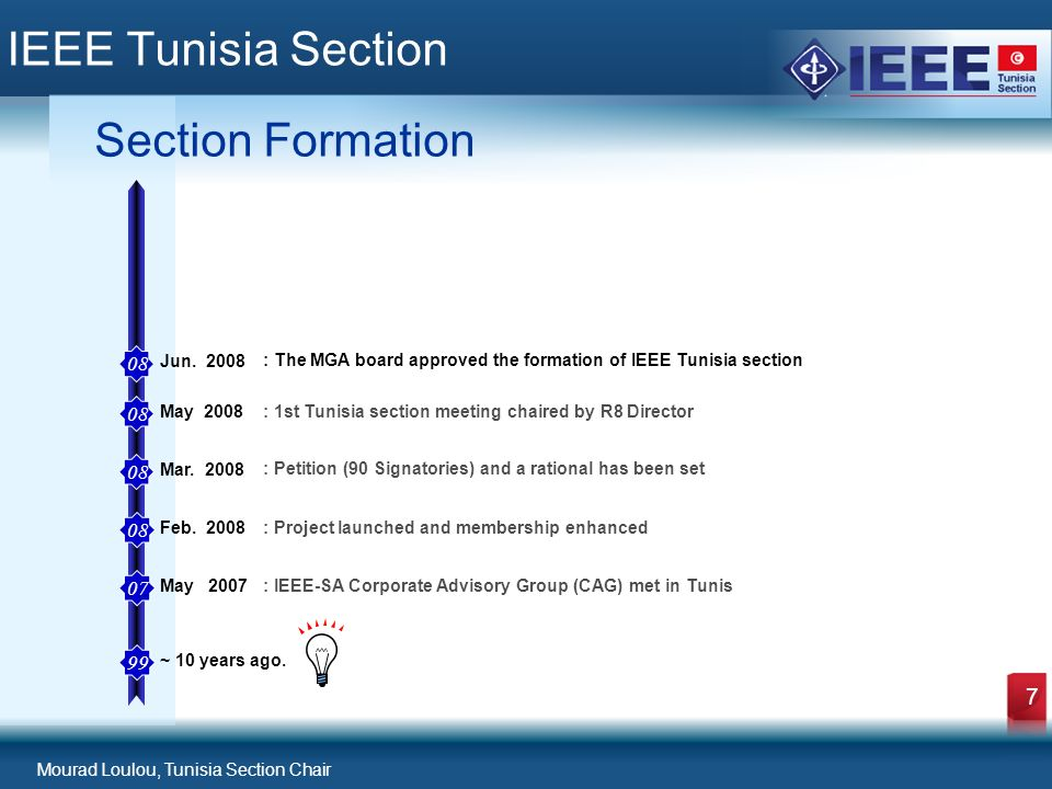 Mourad Loulou, Tunisia Section Chair 7 IEEE Tunisia Section Section Formation Jun.