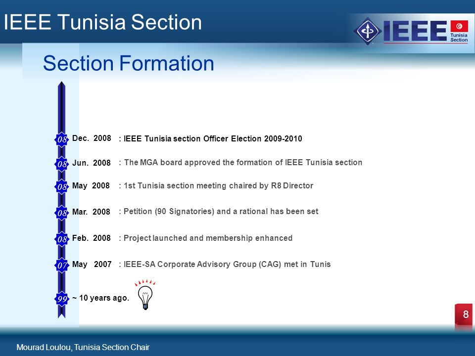 Mourad Loulou, Tunisia Section Chair 8 IEEE Tunisia Section Section Formation Jun.