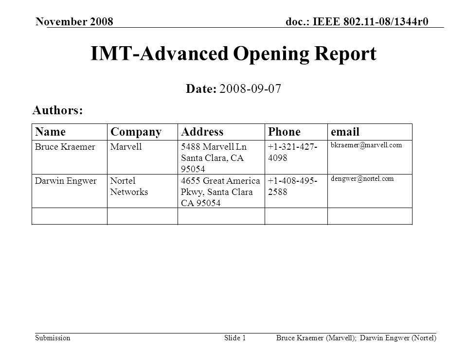 doc.: IEEE 802.11-08/1344r0 Submission November 2008 Bruce Kraemer (Marvell); Darwin Engwer (Nortel)Slide 32 Test environment**Min VoIP capacity (Active users/sector/MHz) Indoor50 Microcellular40 Base coverage urban40 High speed30 IMT.TECH - 4.8 Voip Capacity TABLE 6 VoIP Capacity VoIP capacity was derived assuming a 12.2 kbps codec with a 50% activity factor such that the percentage of users in outage is less than 2% where a user is defined to have experienced a voice outage if less than 98% of the VoIP packets have been delivered successfully to the user within a one way radio access delay bound of 50 ms.