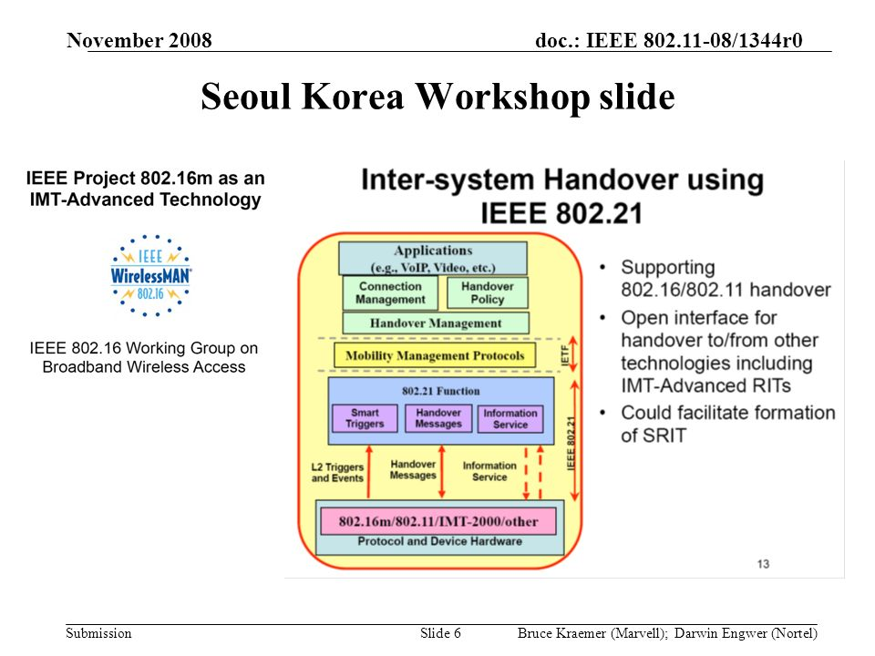 doc.: IEEE 802.11-08/1344r0 Submission November 2008 Bruce Kraemer (Marvell); Darwin Engwer (Nortel)Slide 6 Seoul Korea Workshop slide