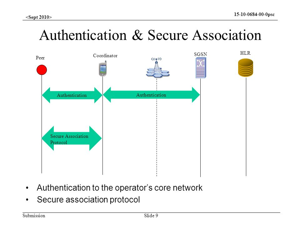 Submission psc Authentication & Secure Association Slide 9 SGSN HLR Coordinator Peer Authentication to the operators core network Secure association protocol Authentication Secure Association Protocol