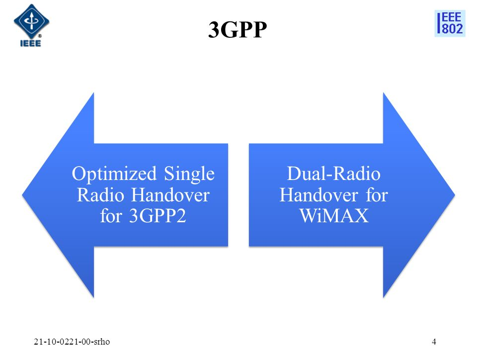 3GPP Optimized Single Radio Handover for 3GPP2 Dual-Radio Handover for WiMAX srho4