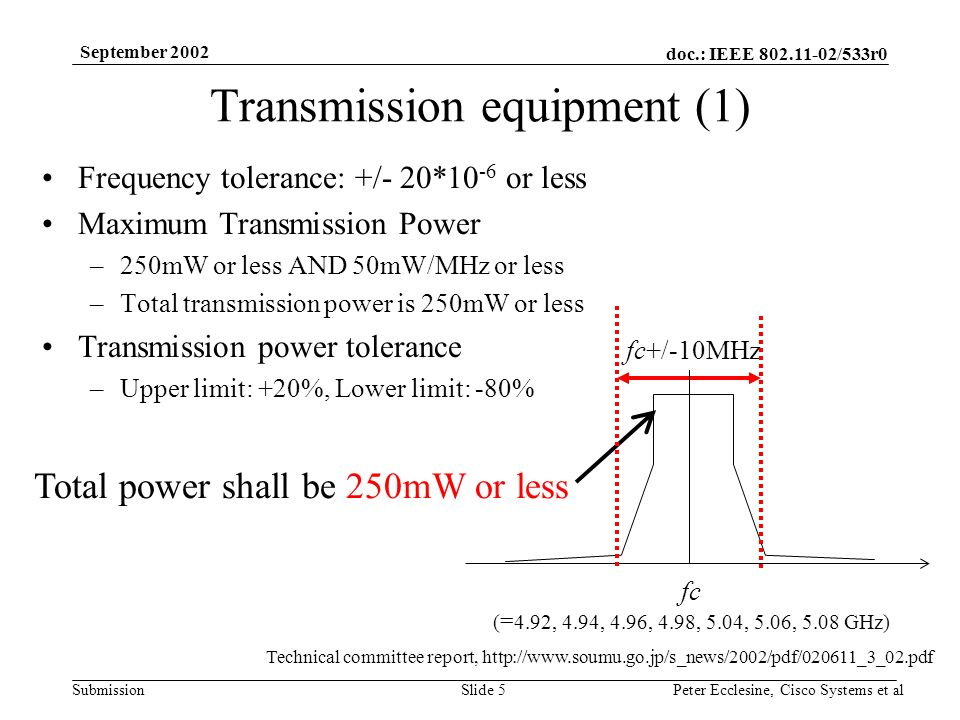 doc.: IEEE 802.11-02/533r0 Submission September 2002 Peter Ecclesine, Cisco Systems et alSlide 5 Transmission equipment (1) Frequency tolerance: +/- 20*10 -6 or less Maximum Transmission Power –250mW or less AND 50mW/MHz or less –Total transmission power is 250mW or less Transmission power tolerance –Upper limit: +20%, Lower limit: -80% fc+/-10MHz Total power shall be 250mW or less fc ( = 4.92, 4.94, 4.96, 4.98, 5.04, 5.06, 5.08 GHz) Technical committee report, http://www.soumu.go.jp/s_news/2002/pdf/020611_3_02.pdf