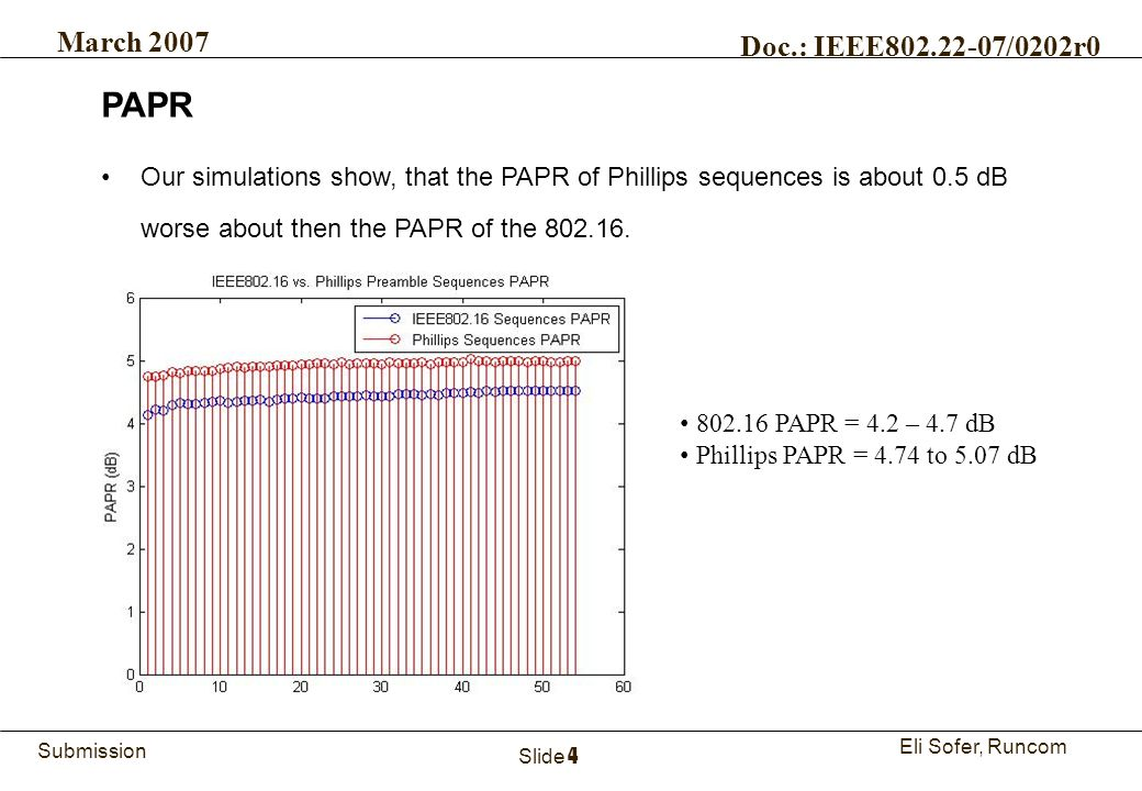 4Runcom Technologies Ltd. Submission Eli Sofer, Runcom March 2007 Doc.: IEEE802.22-07/0202r0 Slide 4 PAPR Our simulations show, that the PAPR of Phill