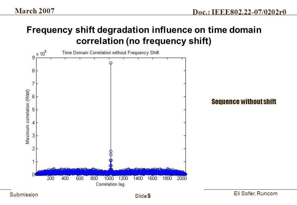 5Runcom Technologies Ltd. Submission Eli Sofer, Runcom March 2007 Doc.: IEEE802.22-07/0202r0 Slide 5 Frequency shift degradation influence on time dom