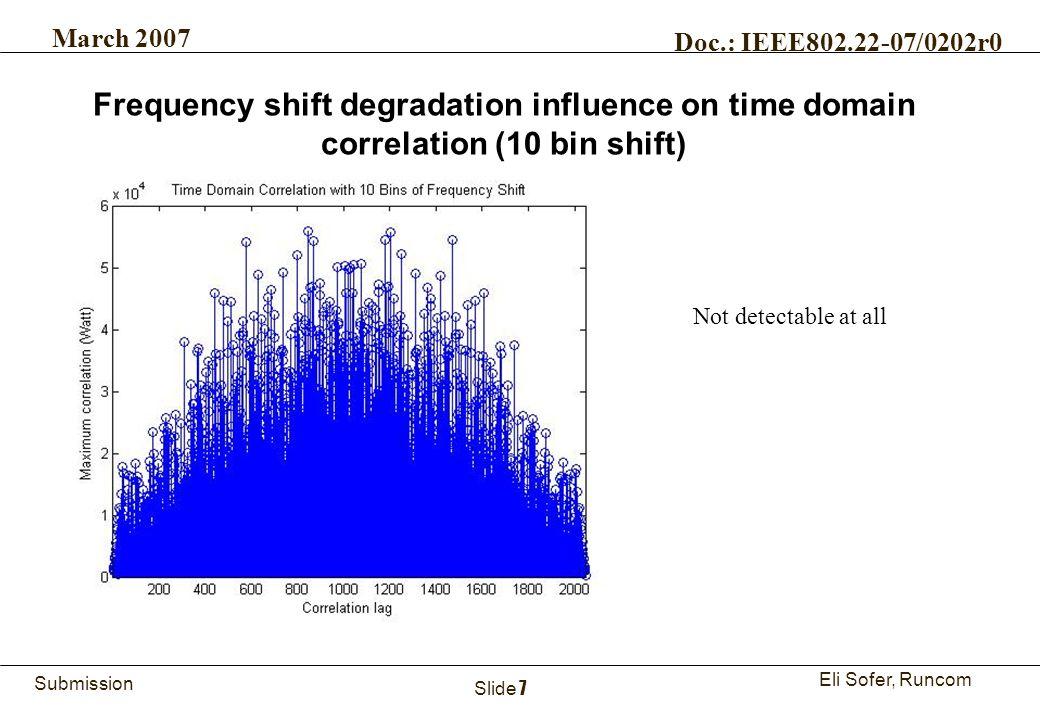7Runcom Technologies Ltd. Submission Eli Sofer, Runcom March 2007 Doc.: IEEE802.22-07/0202r0 Slide 7 Frequency shift degradation influence on time dom