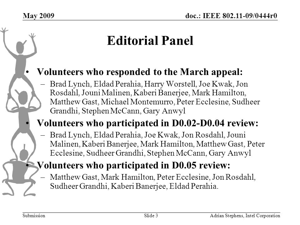 doc.: IEEE 802.11-09/0444r0 Submission May 2009 Adrian Stephens, Intel CorporationSlide 3 Editorial Panel Volunteers who responded to the March appeal
