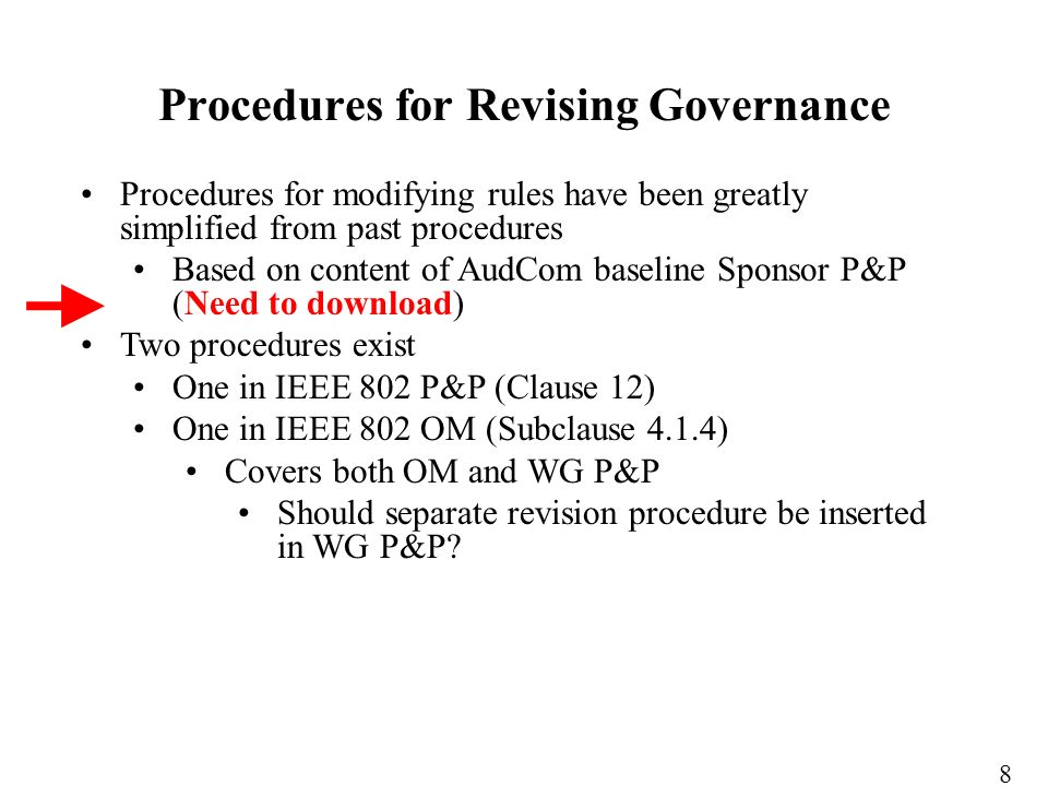 Procedures for modifying rules have been greatly simplified from past procedures Based on content of AudCom baseline Sponsor P&P (Need to download) Two procedures exist One in IEEE 802 P&P (Clause 12) One in IEEE 802 OM (Subclause 4.1.4) Covers both OM and WG P&P Should separate revision procedure be inserted in WG P&P.