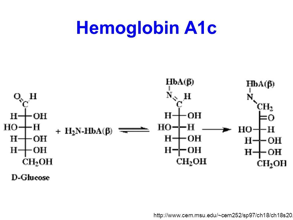 Hemoglobin A1c http://www.cem.msu.edu/~cem252/sp97/ch18/ch18s20.GIF