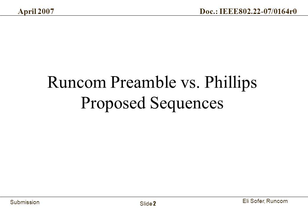 3Runcom Technologies Ltd.