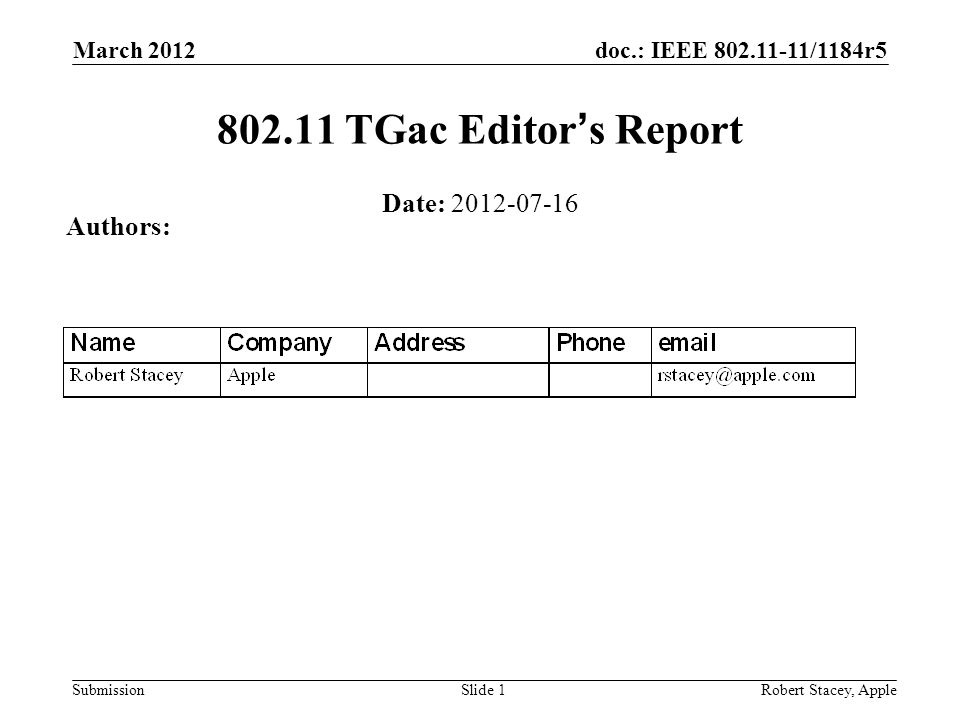 doc.: IEEE 802.11-11/1184r5 Submission March 2012 Robert Stacey, AppleSlide 1 802.11 TGac Editors Report Date: 2012-07-16 Authors: