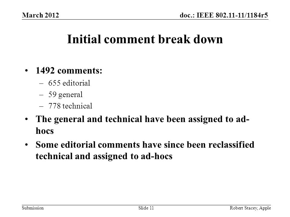 doc.: IEEE 802.11-11/1184r5 Submission Initial comment break down 1492 comments: –655 editorial –59 general –778 technical The general and technical have been assigned to ad- hocs Some editorial comments have since been reclassified technical and assigned to ad-hocs March 2012 Robert Stacey, AppleSlide 11