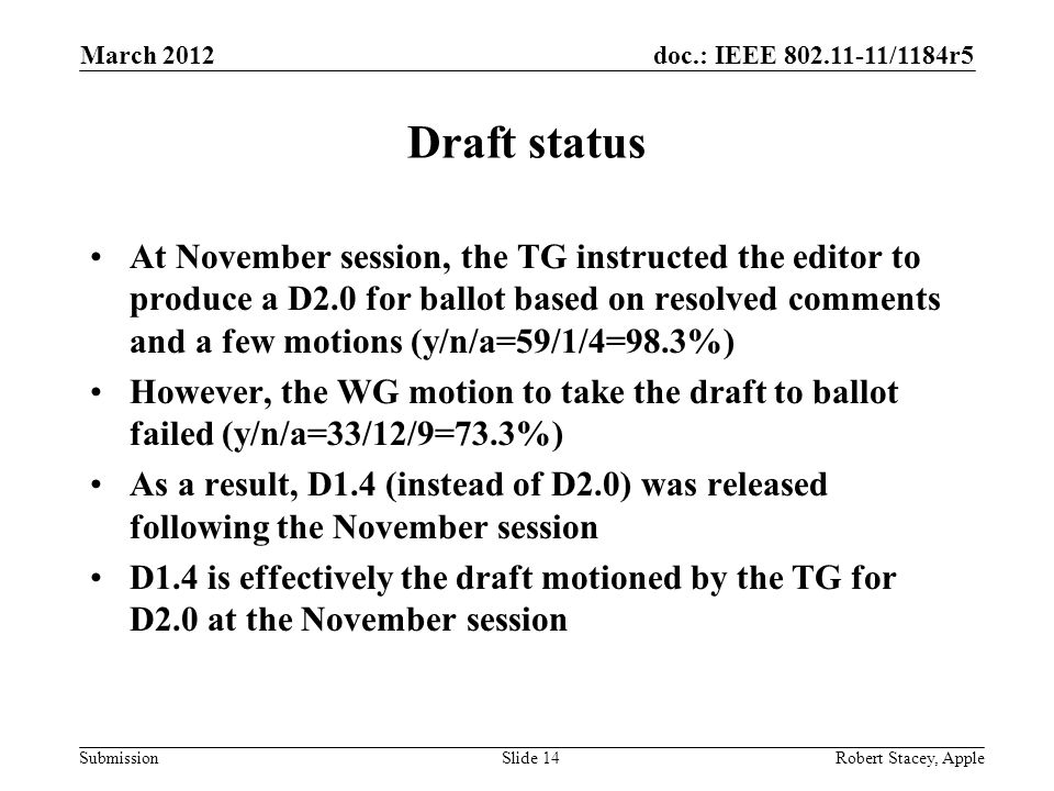 doc.: IEEE 802.11-11/1184r5 Submission Draft status At November session, the TG instructed the editor to produce a D2.0 for ballot based on resolved comments and a few motions (y/n/a=59/1/4=98.3%) However, the WG motion to take the draft to ballot failed (y/n/a=33/12/9=73.3%) As a result, D1.4 (instead of D2.0) was released following the November session D1.4 is effectively the draft motioned by the TG for D2.0 at the November session March 2012 Robert Stacey, AppleSlide 14