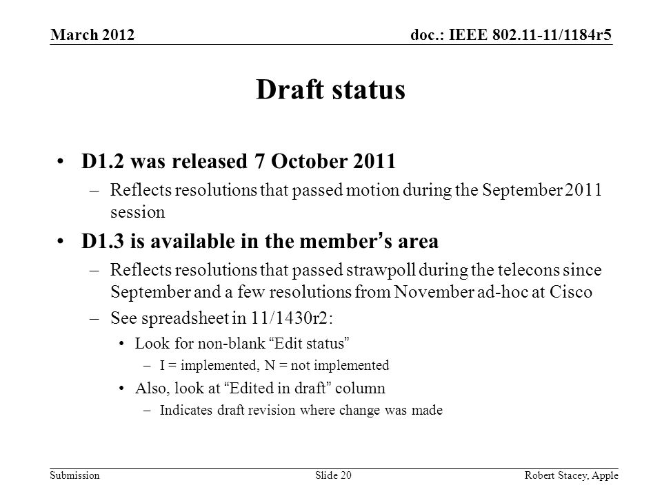 doc.: IEEE 802.11-11/1184r5 Submission Draft status D1.2 was released 7 October 2011 –Reflects resolutions that passed motion during the September 2011 session D1.3 is available in the members area –Reflects resolutions that passed strawpoll during the telecons since September and a few resolutions from November ad-hoc at Cisco –See spreadsheet in 11/1430r2: Look for non-blank Edit status –I = implemented, N = not implemented Also, look at Edited in draft column –Indicates draft revision where change was made March 2012 Robert Stacey, AppleSlide 20