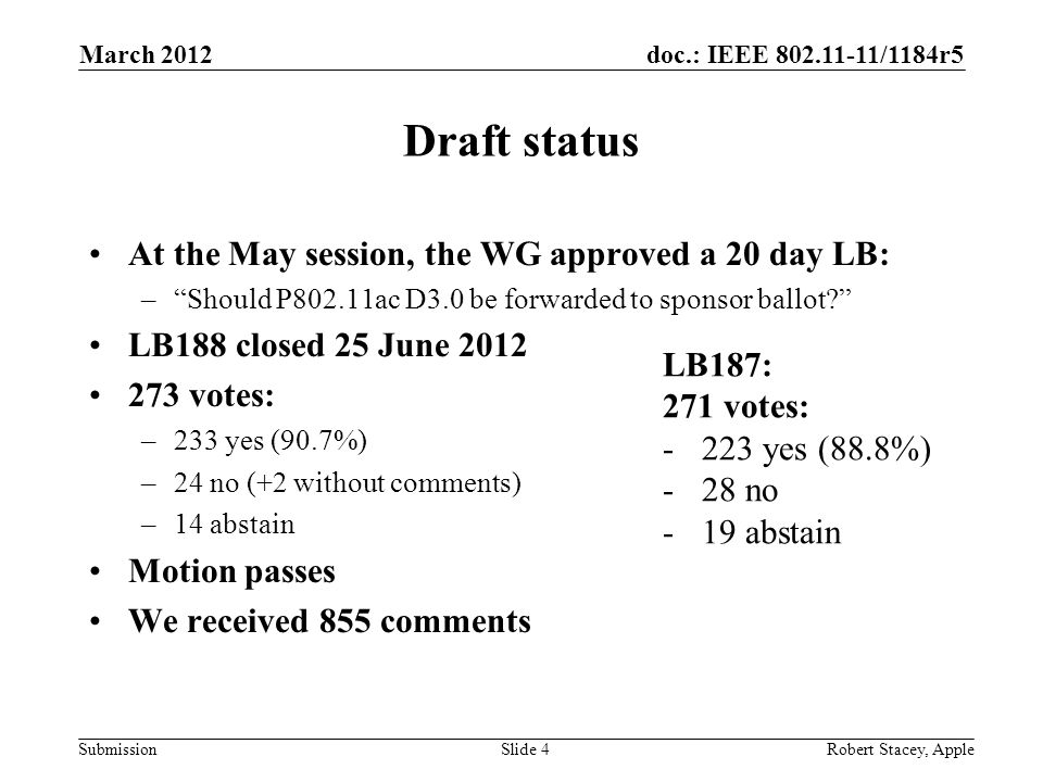 doc.: IEEE 802.11-11/1184r5 Submission Draft status At the May session, the WG approved a 20 day LB: –Should P802.11ac D3.0 be forwarded to sponsor ballot.