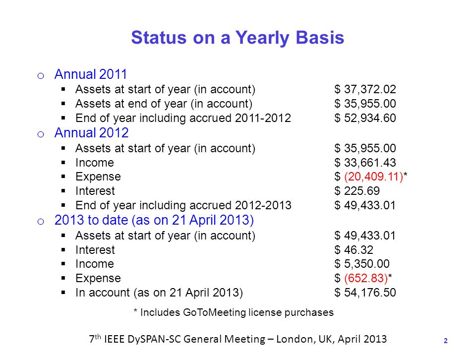 2 Status on a Yearly Basis o Annual 2011 Assets at start of year (in account)$ 37,372.02 Assets at end of year (in account)$ 35,955.00 End of year including accrued 2011-2012$ 52,934.60 o Annual 2012 Assets at start of year (in account)$ 35,955.00 Income$ 33,661.43 Expense$ (20,409.11)* Interest$ 225.69 End of year including accrued 2012-2013$ 49,433.01 o 2013 to date (as on 21 April 2013) Assets at start of year (in account)$ 49,433.01 Interest$ 46.32 Income$ 5,350.00 Expense$ (652.83)* In account (as on 21 April 2013)$ 54,176.50 * Includes GoToMeeting license purchases 7 th IEEE DySPAN-SC General Meeting – London, UK, April 2013