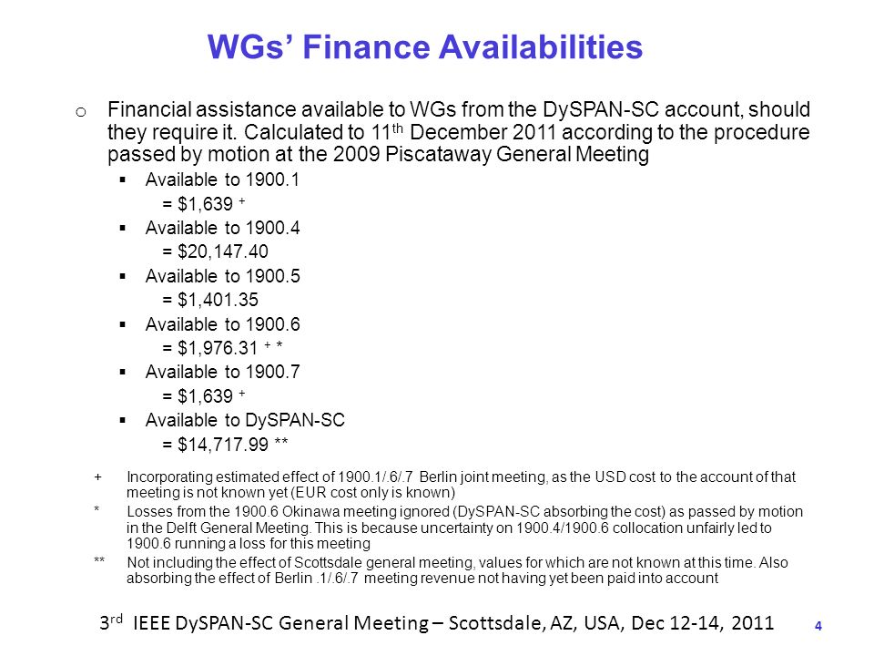 4 WGs Finance Availabilities o Financial assistance available to WGs from the DySPAN-SC account, should they require it. Calculated to 11 th December