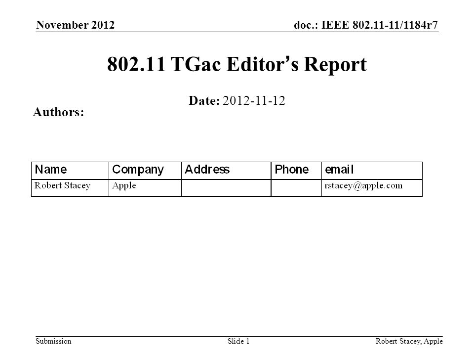 doc.: IEEE 802.11-11/1184r7 Submission November 2012 Robert Stacey, AppleSlide 1 802.11 TGac Editors Report Date: 2012-11-12 Authors: