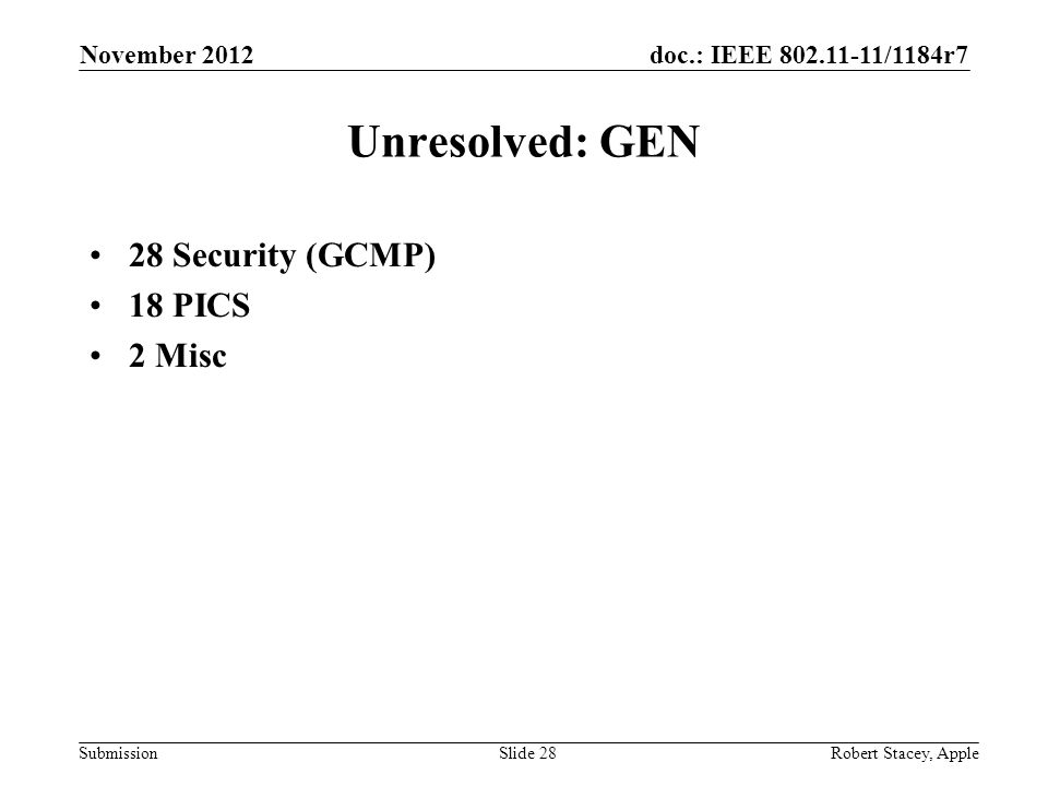 doc.: IEEE 802.11-11/1184r7 Submission Unresolved: GEN 28 Security (GCMP) 18 PICS 2 Misc November 2012 Robert Stacey, AppleSlide 28