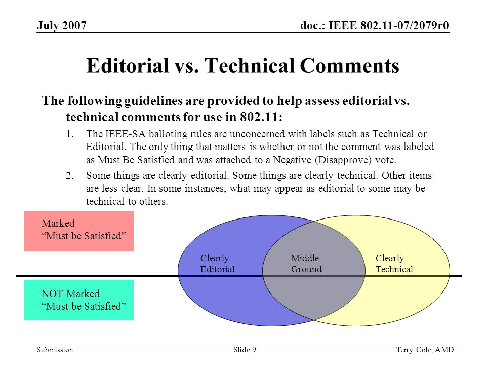 doc.: IEEE 802.11-07/2079r0 Submission July 2007 Terry Cole, AMDSlide 9 Editorial vs.