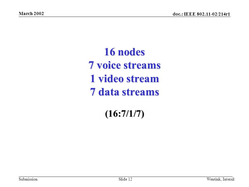 doc.: IEEE 802.11-02/214r1 Submission March 2002 Wentink, IntersilSlide 12 16 nodes 7 voice streams 1 video stream 7 data streams (16:7/1/7)