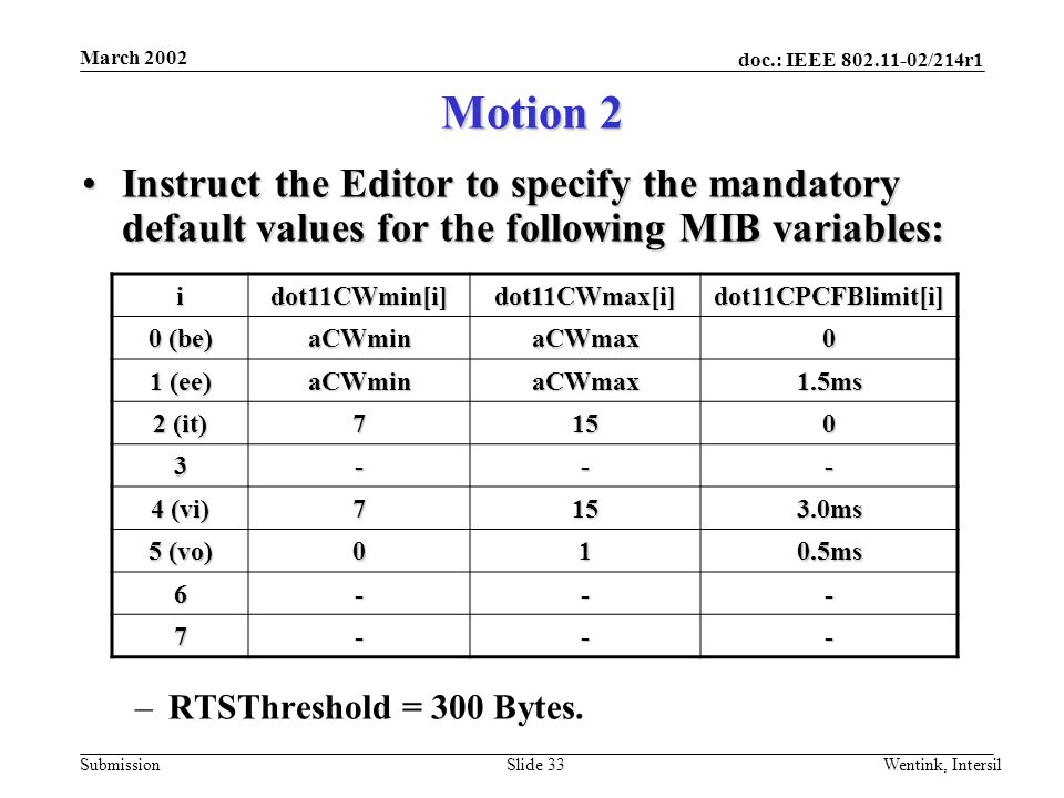 doc.: IEEE 802.11-02/214r1 Submission March 2002 Wentink, IntersilSlide 33 Instruct the Editor to specify the mandatory default values for the following MIB variables:Instruct the Editor to specify the mandatory default values for the following MIB variables: –RTSThreshold = 300 Bytes.