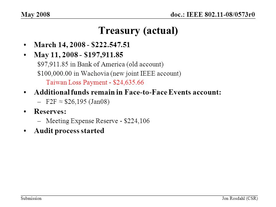 doc.: IEEE /0573r0 Submission May 2008 Jon Rosdahl (CSR) Treasury (actual) March 14, $ May 11, $197, $97, in Bank of America (old account) $100, in Wachovia (new joint IEEE account) Taiwan Loss Payment - $24, Additional funds remain in Face-to-Face Events account: –F2F $26,195 (Jan08) Reserves: –Meeting Expense Reserve - $224,106 Audit process started